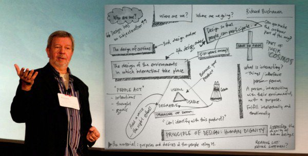 Photo of Richard Buchanan by Johnny Holland, sketchnote of the keynote by Jake Causby.